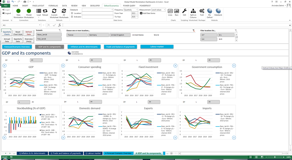 dashboards for excel data workstation version 30 aka mondrian