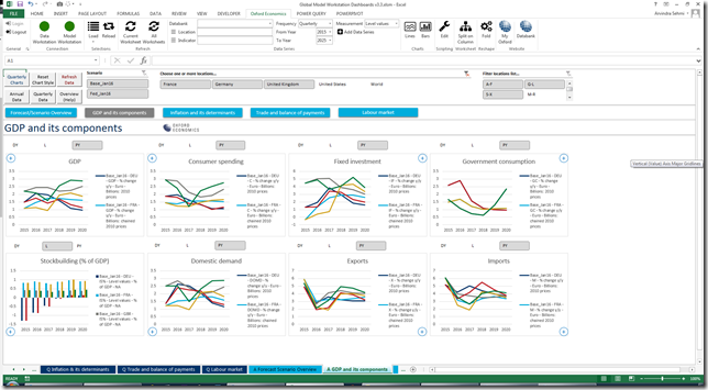 Dashboards for Excel Data Workstation Version 3.0 (aka Mondrian)