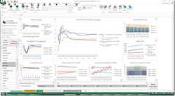 Dashboards for Excel Data Workstation Version 2.0 (aka Mondrian)