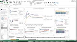 Dashboards for Excel Data Workstation Version 2.0 (aka Mondrian)