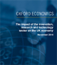 The impact of the Innovation, Research and Technology Sector on the UK economy
